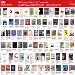 Llibres de l'alumnat 2018-2019